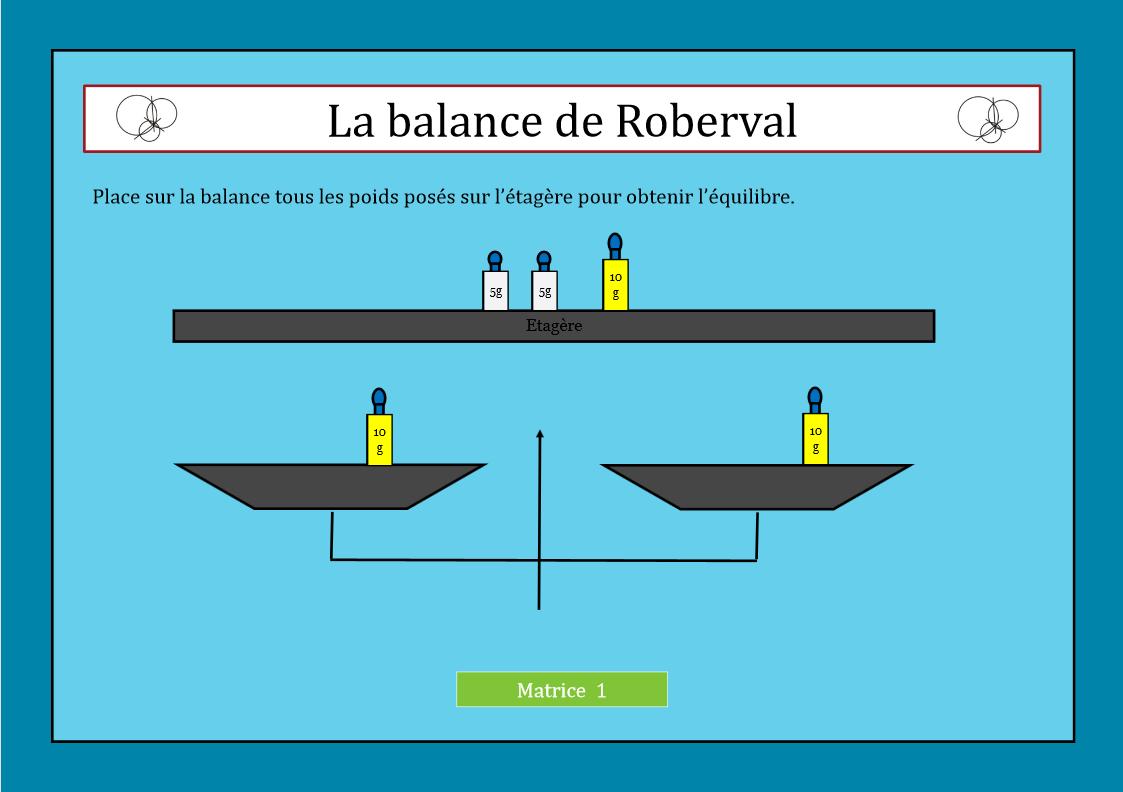 La balance de Roberval